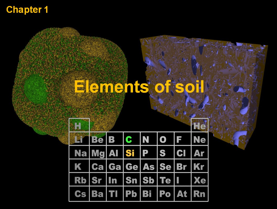 Presentation on soil microbiology science a picture story for Soil forming minerals