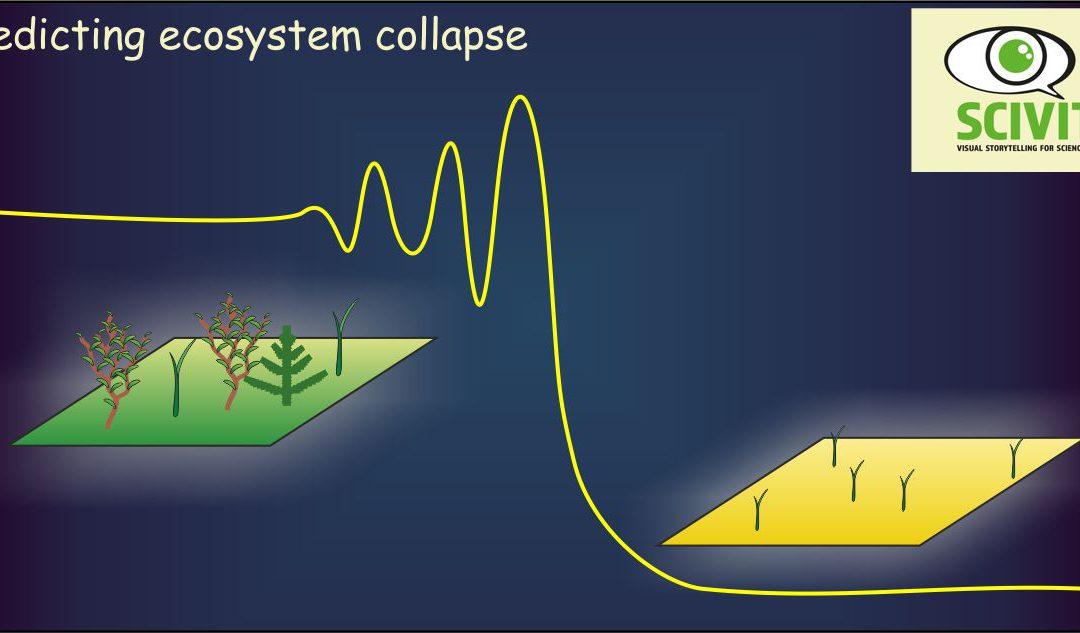 Predicting ecosystem collapse