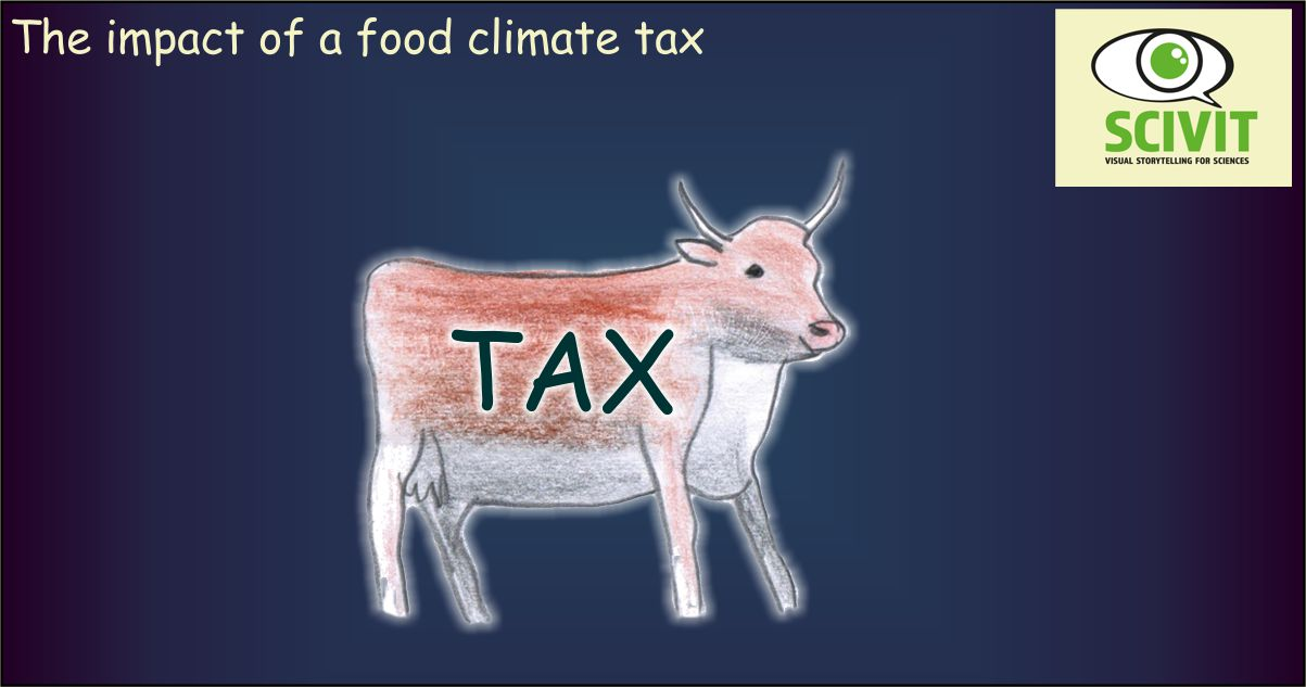 "What would be the impact of a food ""climate tax"" on greenhouse gas production and health?"