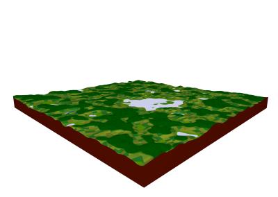 Modell-Ökosystem