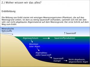 Klimageschichte - Erdölbildung