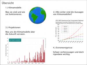 Klimamodelle - Inhaltsangabe
