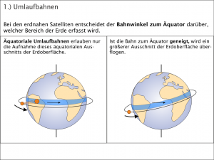 Äquatorialbahn
