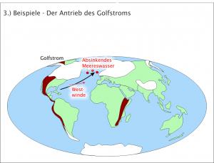 Klimageschichte - die modernen Eiszeiten/Antrieb des Golfstroms