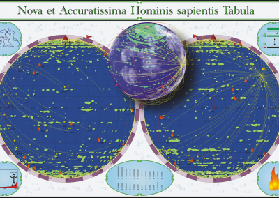 Human genome planet