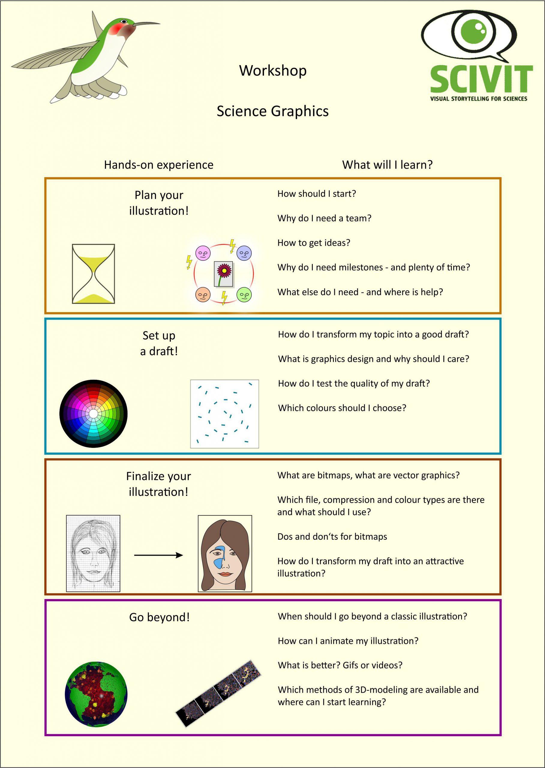 Workshop Science Graphics: Program