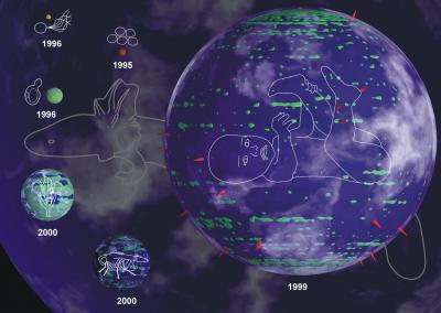 Genome in Planetenform