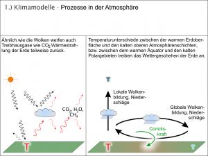 Klimamodelle - Prozesse in der Atmosphäre